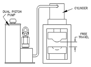Hydraulic Pump Selection - River Grove, IL - Star Hydraulics, LLC